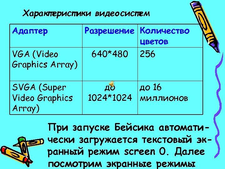Характеристики видеосистем Адаптер VGA (Video Graphics Array) SVGA (Super Video Graphics Array) Разрешение Количество