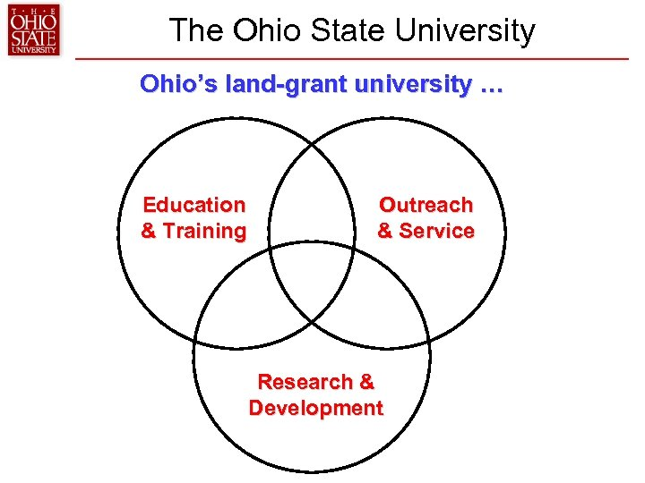 The Ohio State University Ohio's land-grant university … Education & Training Outreach & Service