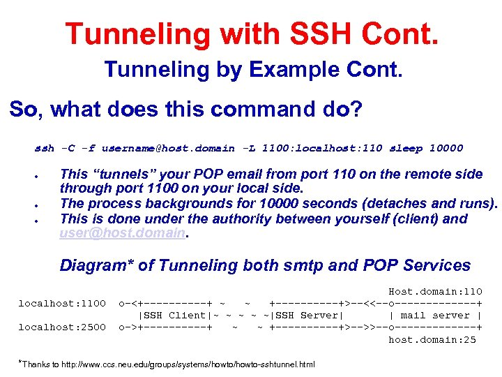 Tunneling with SSH Cont. Tunneling by Example Cont. So, what does this command do?