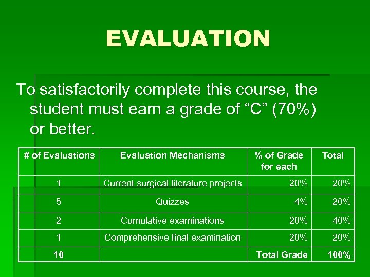 """EVALUATION To satisfactorily complete this course, the student must earn a grade of """"C"""""""