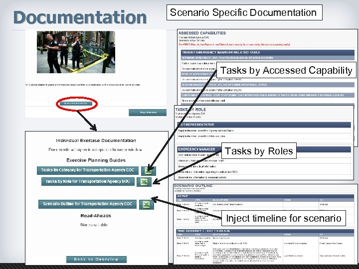 Documentation Scenario Specific Documentation Tasks by Accessed Capability Tasks by Roles Inject timeline for
