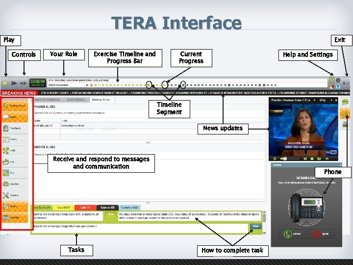TERA Interface Exit Play Controls Your Role Exercise Timeline and Progress Bar Current Progress