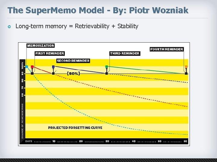 The Super. Memo Model - By: Piotr Wozniak Long-term memory = Retrievability + Stability