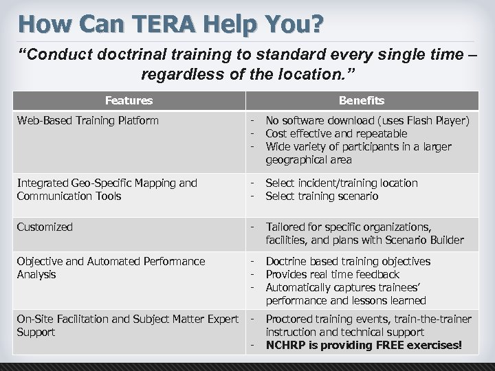 "How Can TERA Help You? ""Conduct doctrinal training to standard every single time –"