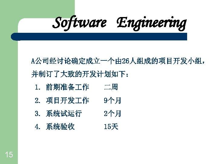 Software Engineering A公司经讨论确定成立一个由 26人组成的项目开发小组, 并制订了大致的开发计划如下: 1. 前期准备 作 2. 项目开发 作 9个月 3. 系统试运行