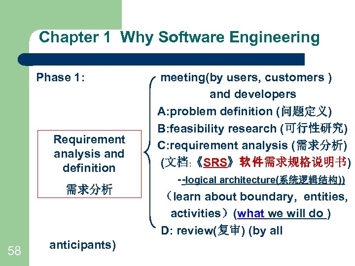 Chapter 1 Why Software Engineering Phase 1: Requirement analysis and definition 需求分析 58 anticipants)