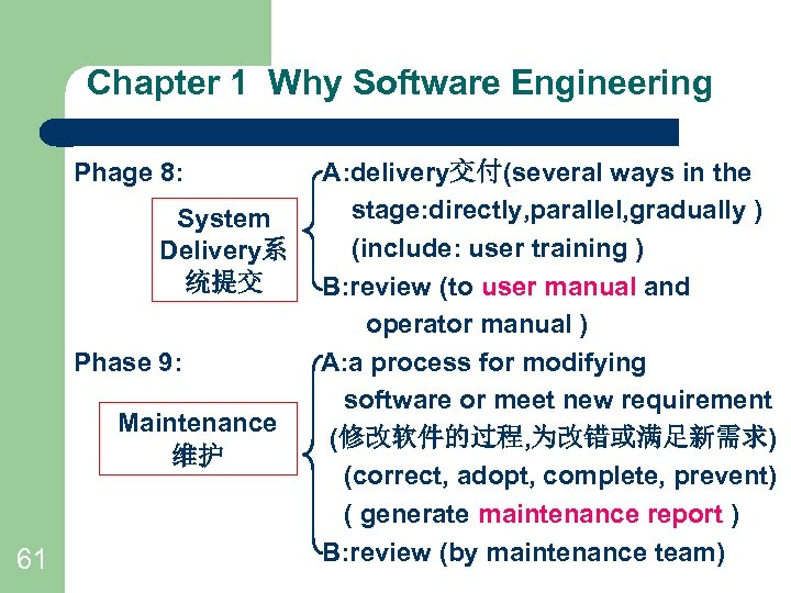 Chapter 1 Why Software Engineering Phage 8: System Delivery系 统提交 Phase 9: Maintenance 维护