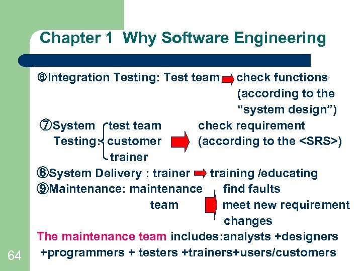 Chapter 1 Why Software Engineering Integration Testing: Test team check functions (according to the