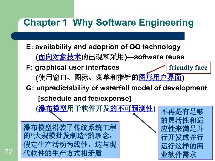 Chapter 1 Why Software Engineering E: availability and adoption of OO technology (面向对象技术的出现和采用)—software reuse