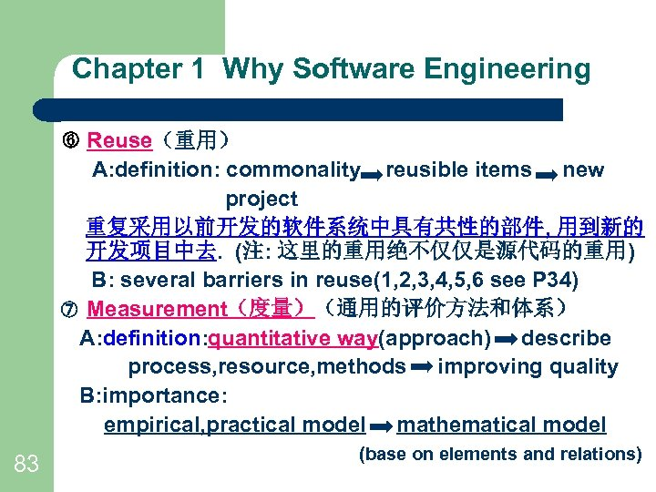 Chapter 1 Why Software Engineering Reuse(重用) A: definition: commonality reusible items new project 重复采用以前开发的软件系统中具有共性的部件,
