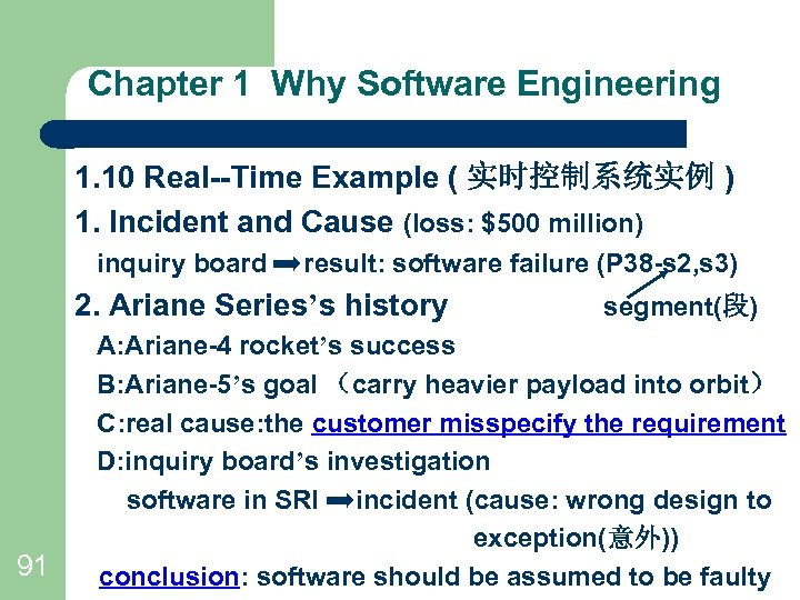 Chapter 1 Why Software Engineering 1. 10 Real--Time Example ( 实时控制系统实例 ) 1. Incident