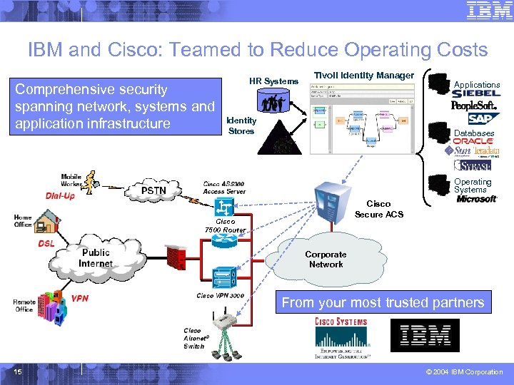 IBM and Cisco: Teamed to Reduce Operating Costs Comprehensive security spanning network, systems and