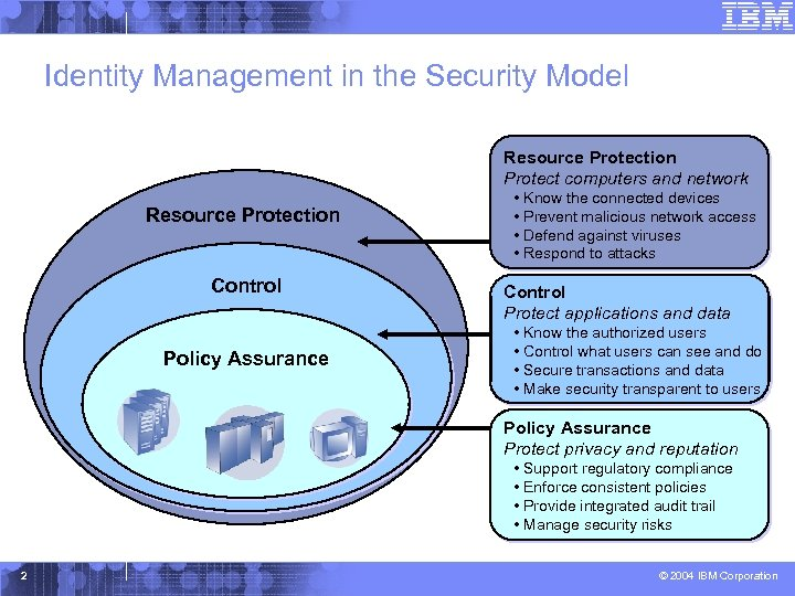 Identity Management in the Security Model Resource Protection Protect computers and network Resource Protection