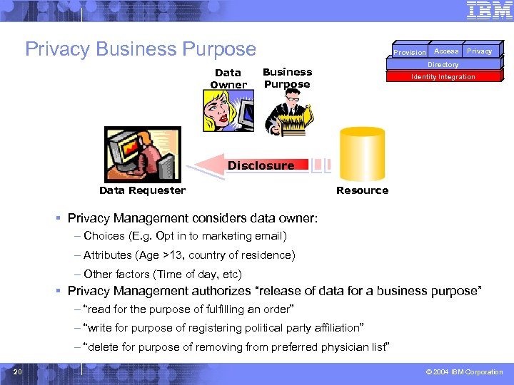 Privacy Business Purpose Data Owner Provision Access Privacy Directory Business Purpose Identity Integration Disclosure