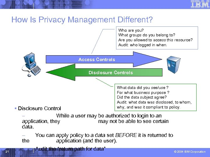 How Is Privacy Management Different? Who are you? What groups do you belong to?