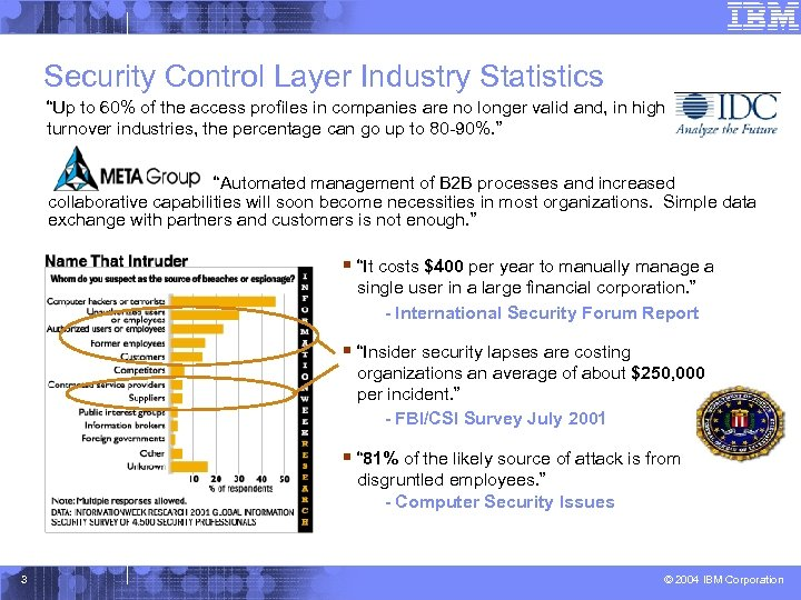 "Security Control Layer Industry Statistics ""Up to 60% of the access profiles in companies"