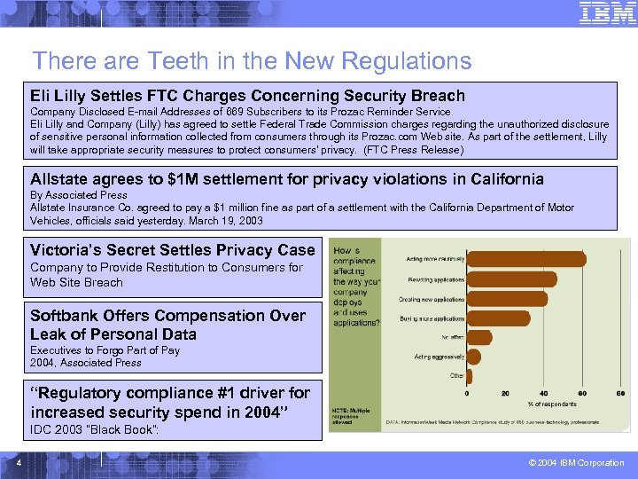 There are Teeth in the New Regulations Eli Lilly Settles FTC Charges Concerning Security