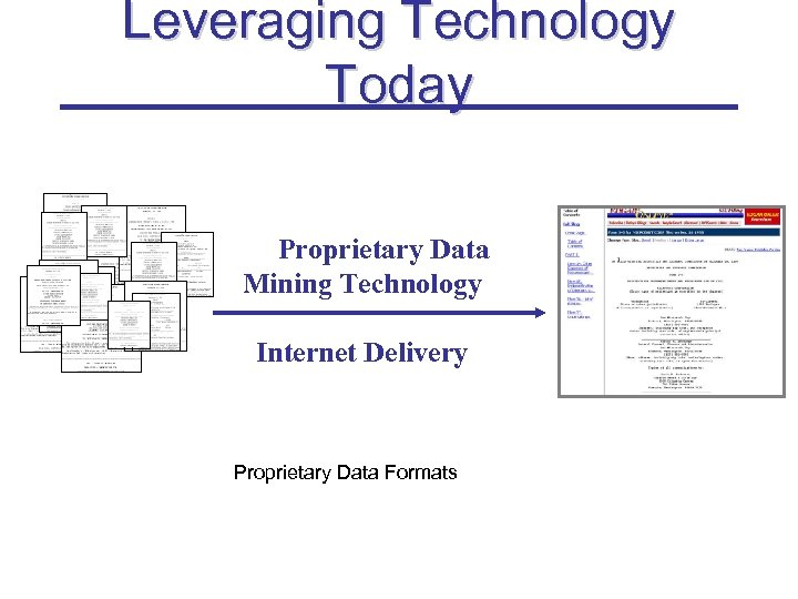 Leveraging Technology Today SEC Data Information Proprietary Data Mining Technology Internet Delivery Proprietary Data