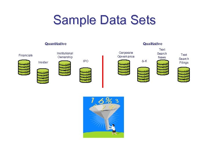 Sample Data Sets Quantitative Qualitative Financials Insider Text Search News Corporate Governance Institutional Ownership