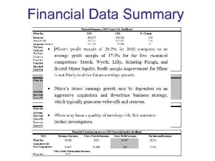 Financial Data Summary