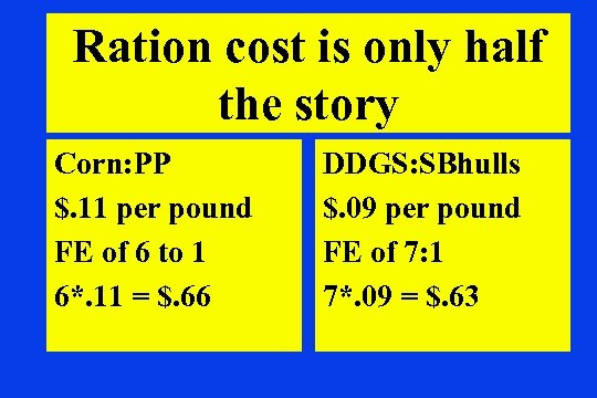 Ration cost is only half the story Corn: PP $. 11 per pound FE