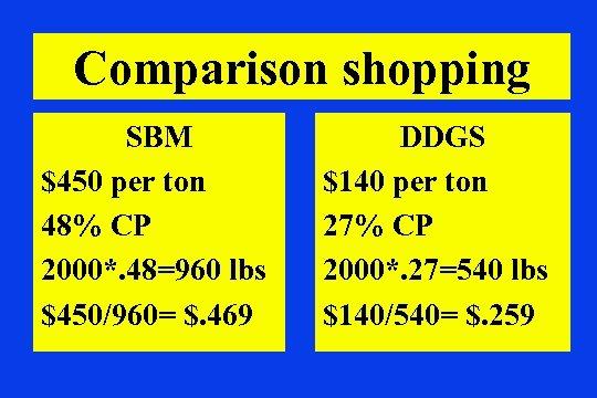 Comparison shopping SBM $450 per ton 48% CP 2000*. 48=960 lbs $450/960= $. 469