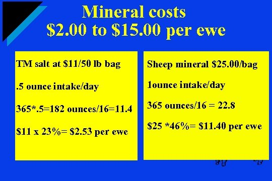 Mineral costs $2. 00 to $15. 00 per ewe TM salt at $11/50 lb