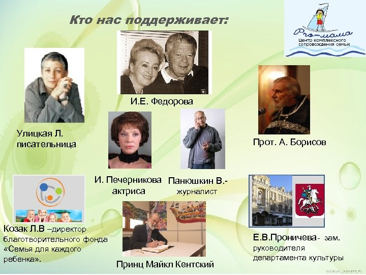 Кто нас поддерживает: И. Е. Федорова Улицкая Л. писательница Прот. А. Борисов И. Печерникова