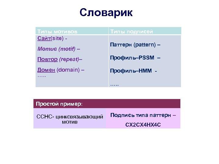 Словарик Типы мотивов Сайт(site) Мотив (motif) – Типы подписей Паттерн (pattern) – Повтор (repeat)–