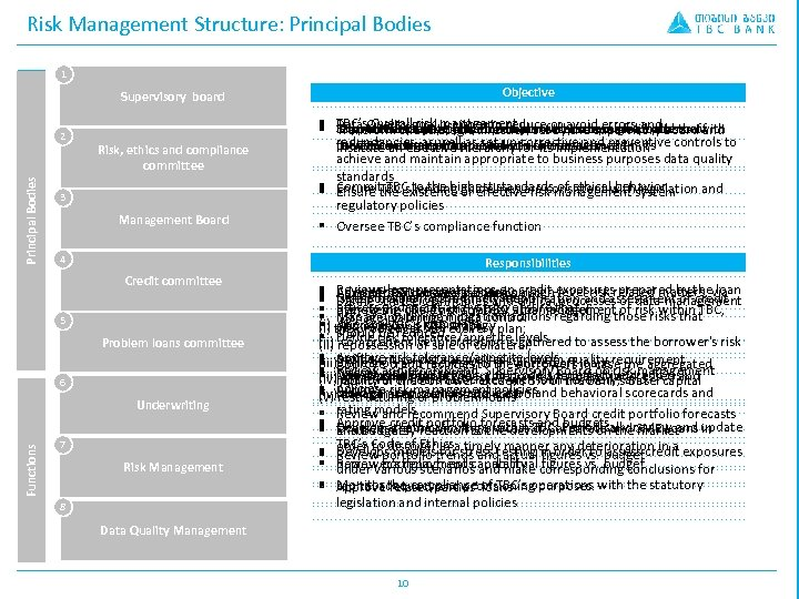 Risk Management Structure: Principal Bodies 1 Objective Supervisory board Principal Bodies 2 Risk, ethics