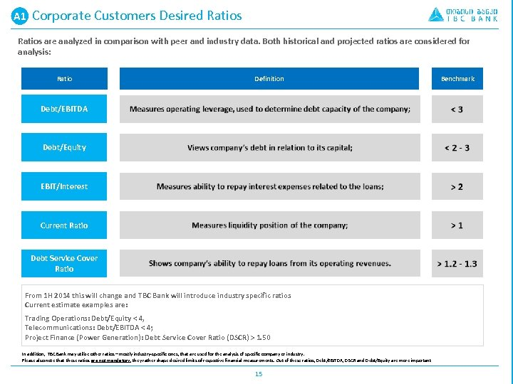 A 1 A. Corporate Customers Desired Ratios are analyzed in comparison with peer and