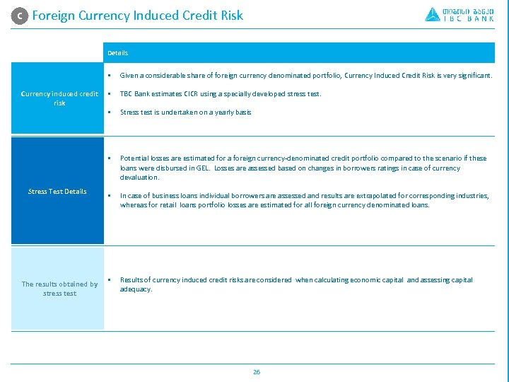 C A. Foreign Currency Induced Credit Risk Details § Currency induced credit § risk