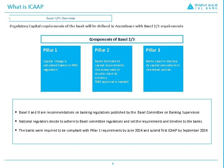 What is ICAAP > Basel II/III Overview Regulatory Capital requirements of the bank will