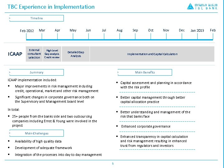 TBC Experience in Implementation Timeline > Feb 2012 ICAAP Mar Apr External High Level