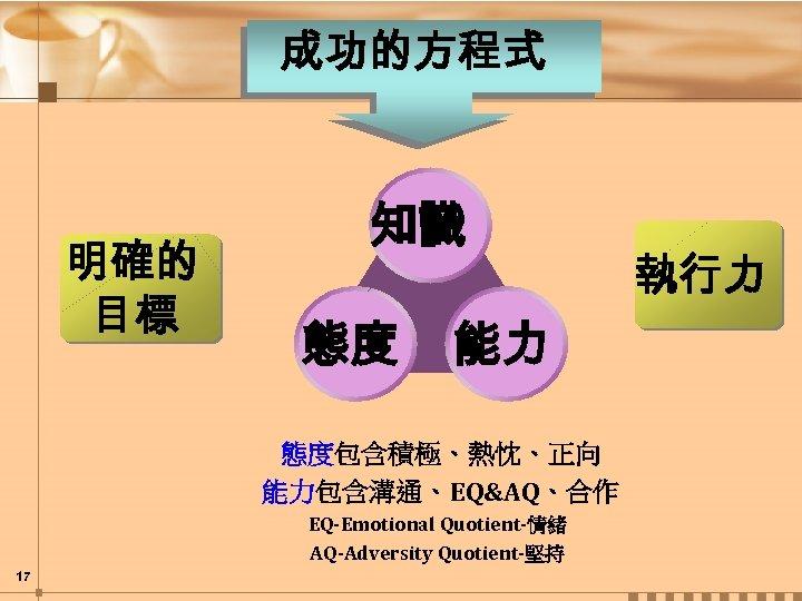 成功的方程式 明確的 目標 知識 態度 能力 態度包含積極、熱忱、正向 能力包含溝通、EQ&AQ、合作 EQ-Emotional Quotient-情緒 AQ-Adversity Quotient-堅持 17 執行力
