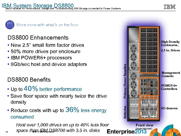 IBM System Storage DS 8800 Best Practices for Performance, Design and Troubleshooting IBM Storage
