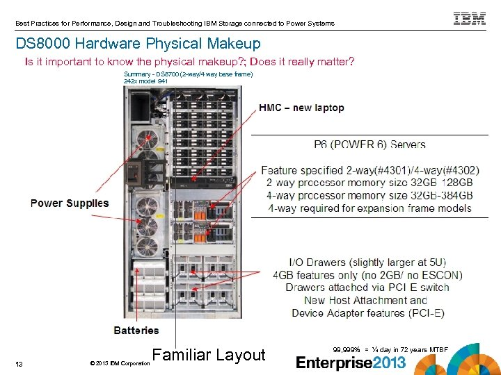 Best Practices for Performance, Design and Troubleshooting IBM Storage connected to Power Systems DS