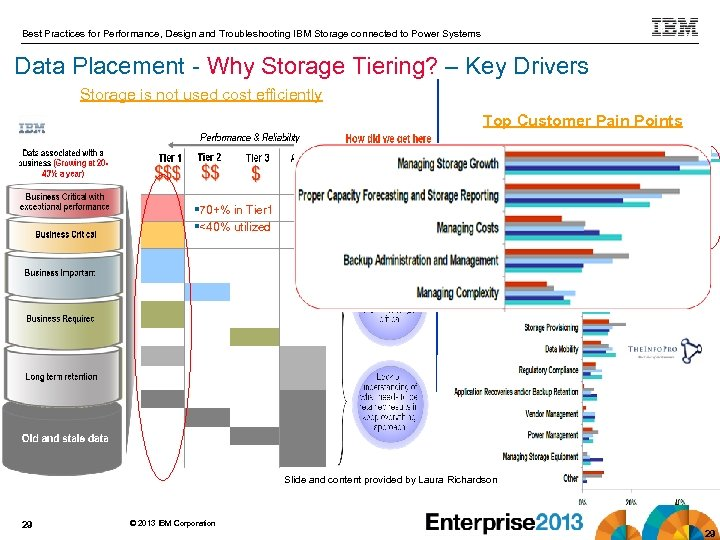 Best Practices for Performance, Design and Troubleshooting IBM Storage connected to Power Systems Data