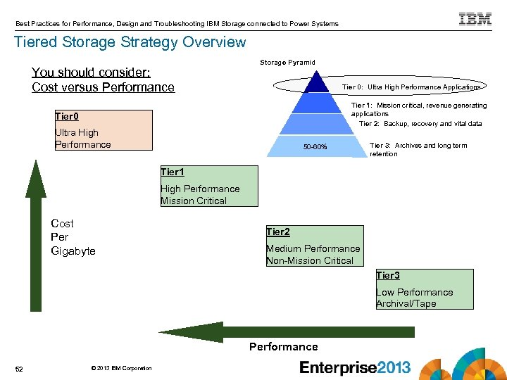 Best Practices for Performance, Design and Troubleshooting IBM Storage connected to Power Systems Tiered