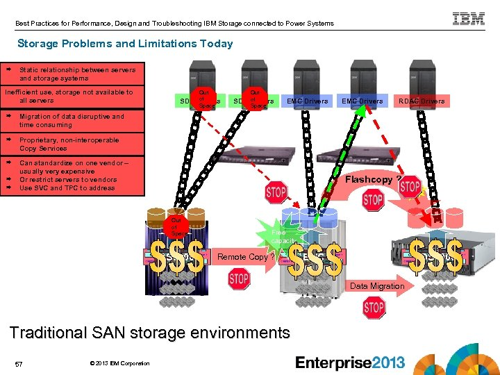 Best Practices for Performance, Design and Troubleshooting IBM Storage connected to Power Systems Storage