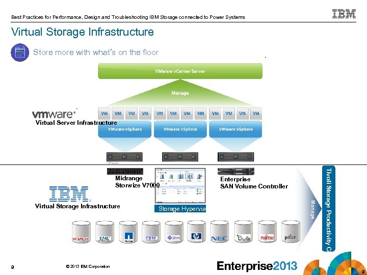 Best Practices for Performance, Design and Troubleshooting IBM Storage connected to Power Systems Virtual