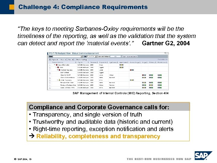 """Challenge 4: Compliance Requirements """"The keys to meeting Sarbanes-Oxley requirements will be the timeliness"""