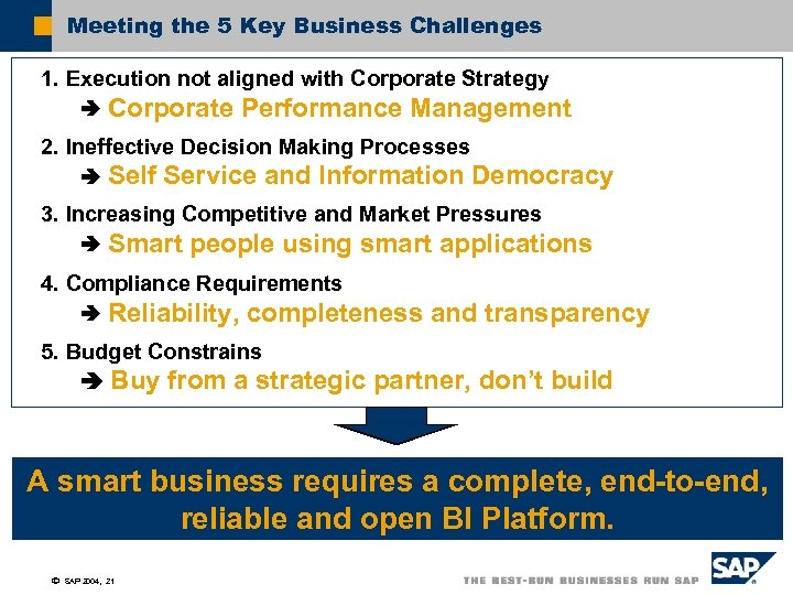 Meeting the 5 Key Business Challenges 1. Execution not aligned with Corporate Strategy Corporate