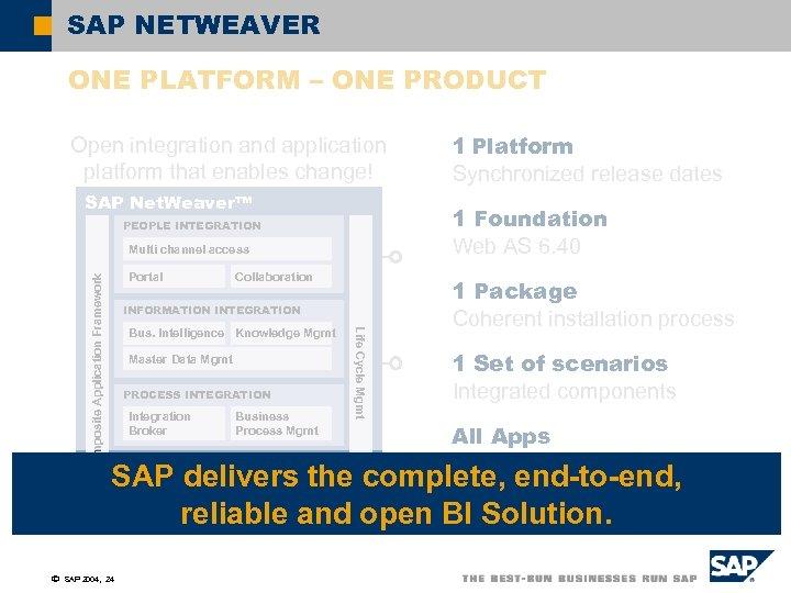 SAP NETWEAVER ONE PLATFORM – ONE PRODUCT Open integration and application platform that enables