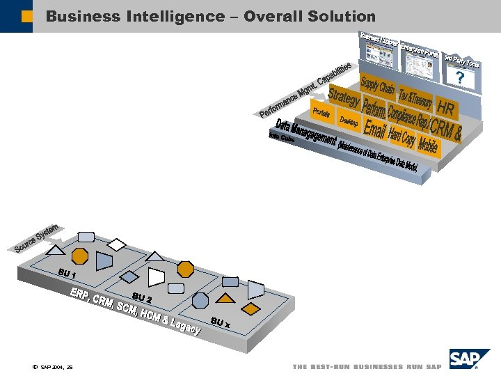 Business Intelligence – Overall Solution ã SAP 2004, 26