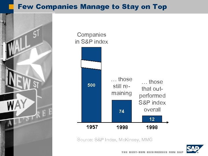 Few Companies Manage to Stay on Top Companies in S&P index 500 … those