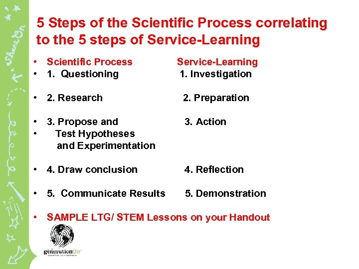 5 Steps of the Scientific Process correlating to the 5 steps of Service-Learning •