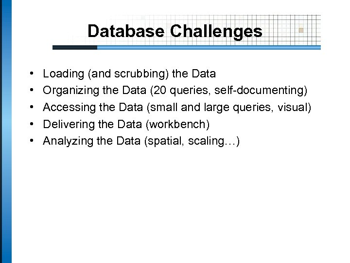 Database Challenges • • • Loading (and scrubbing) the Data Organizing the Data (20