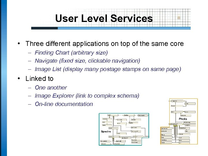 User Level Services • Three different applications on top of the same core –