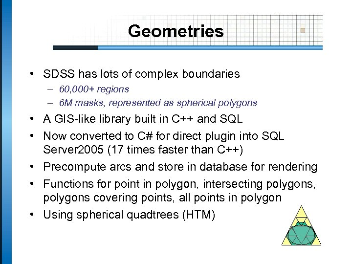 Geometries • SDSS has lots of complex boundaries – 60, 000+ regions – 6